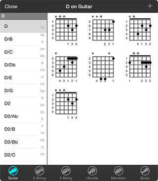 Piano piano chords diagram : OnSong | Manual | Chord Diagram Library
