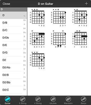 Piano piano chords diagram : OnSong   Manual   Chord Diagram Library